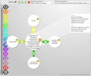 Ejemplo de visualización de información archiv�stica